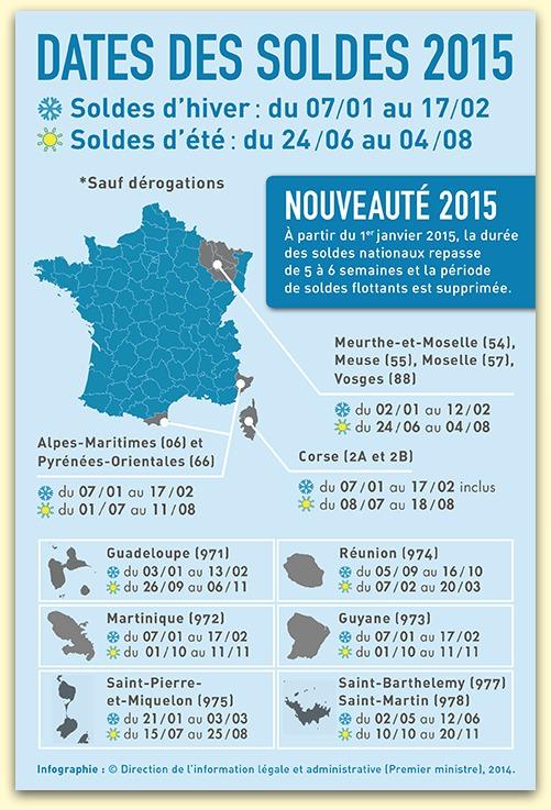 Les soldes d'hiver à Paris du 7 janvier au 17 février 2015