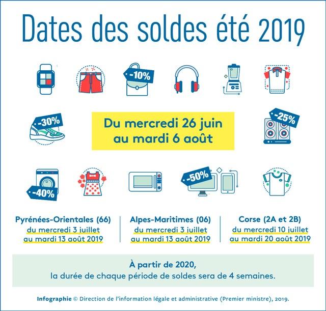 Les soldes d'été 2019 à Paris, du 26 juin au 6 août