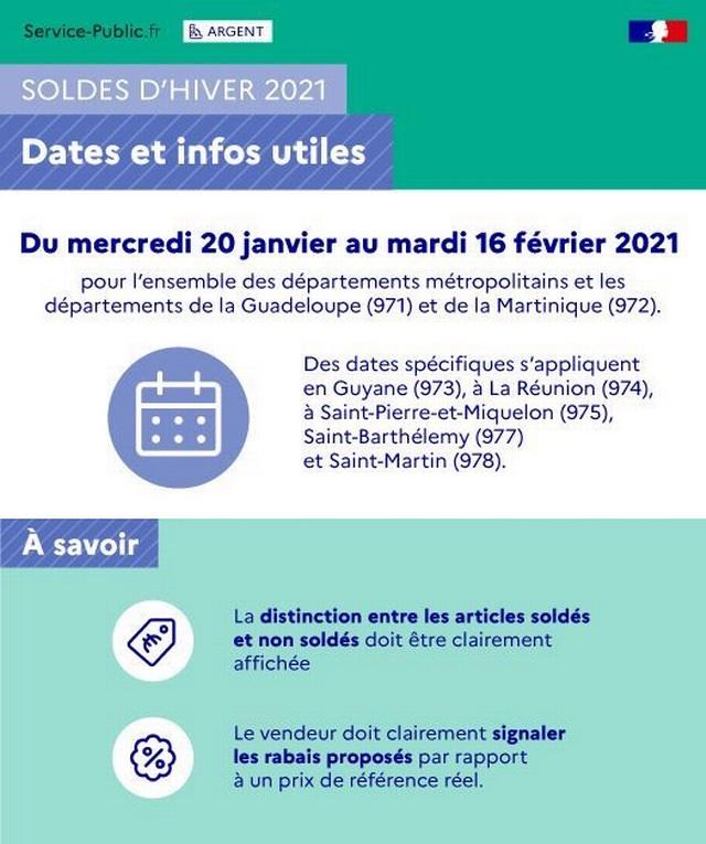 Les soldes d'hiver 2021 à Paris du 20 janvier au 16 février
